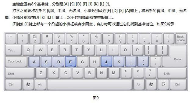 键盘键位图